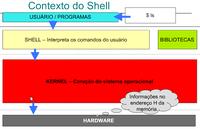 Linux: Shell do GNU/Linux